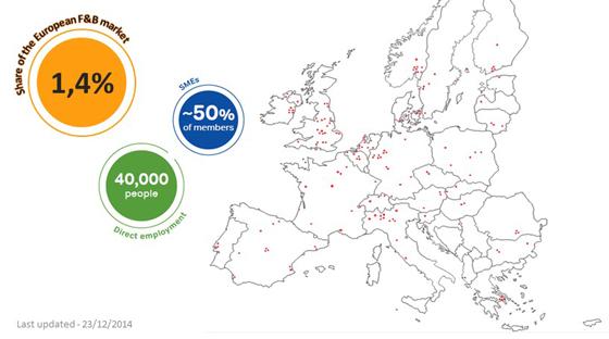 European Snacks Association : ESA Members
